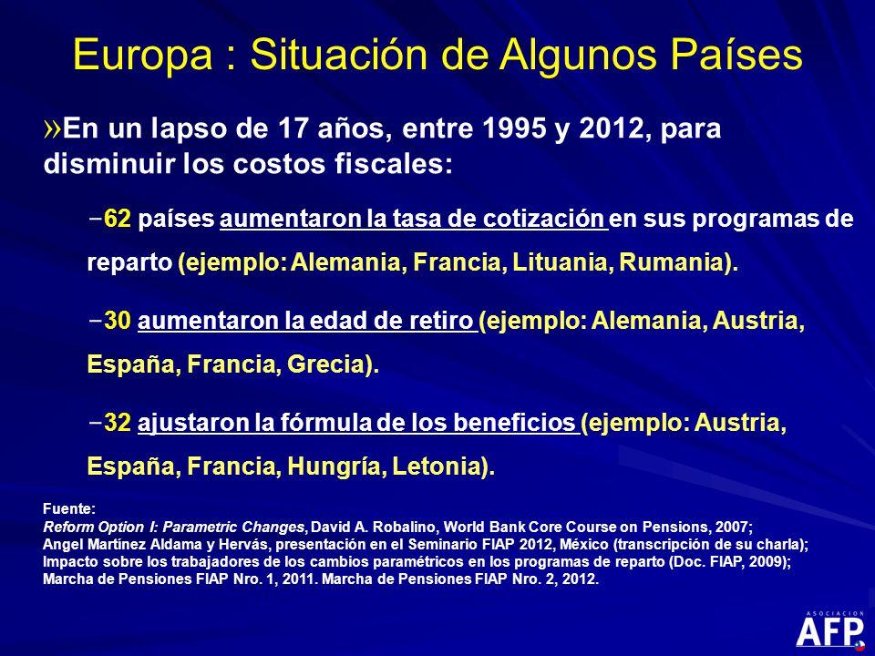 Europa : Situación de Algunos Países » En un lapso de 17 años, entre 1995 y 2012, para disminuir los costos fiscales: - 62 países aumentaron la tasa de cotización en sus programas de reparto (ejemplo: Alemania, Francia, Lituania, Rumania).