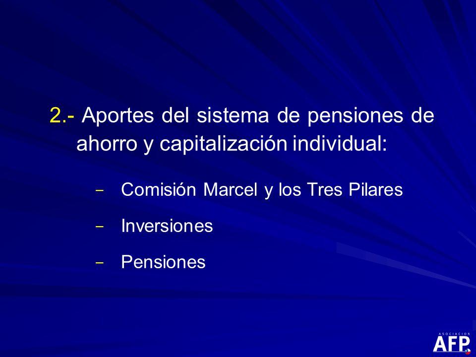 2.- Aportes del sistema de pensiones de ahorro y capitalización individual: - Comisión Marcel y los Tres Pilares - Inversiones - Pensiones