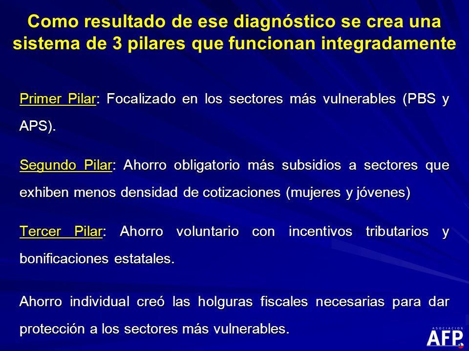 Como resultado de ese diagnóstico se crea una sistema de 3 pilares que funcionan integradamente Primer Pilar: Focalizado en los sectores más vulnerables (PBS y APS).