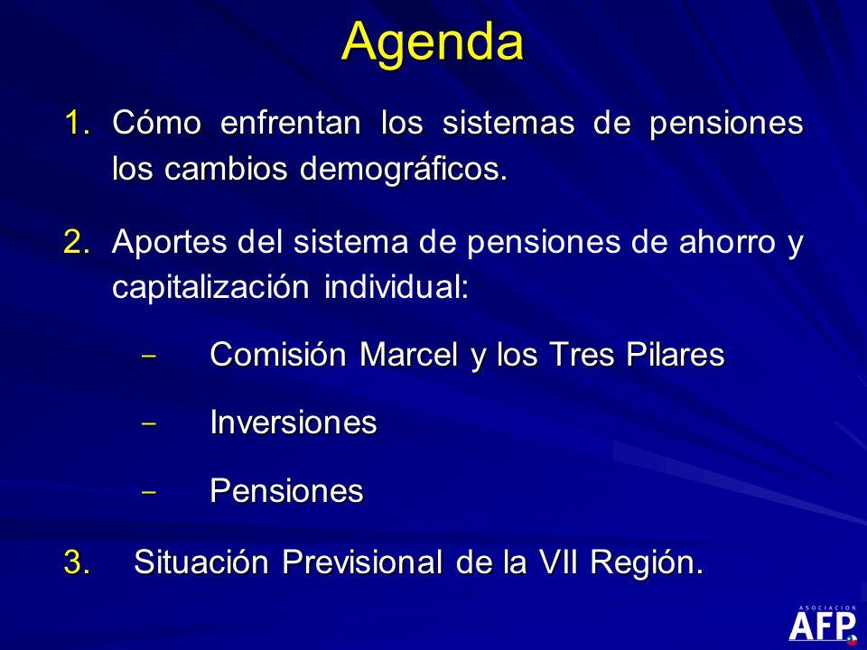Agenda 1.Cómo enfrentan los sistemas de pensiones los cambios demográficos.