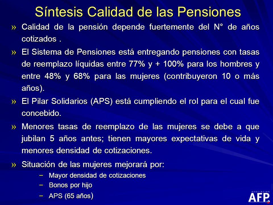 Síntesis Calidad de las Pensiones » Calidad de la pensión depende fuertemente del N° de años cotizados.