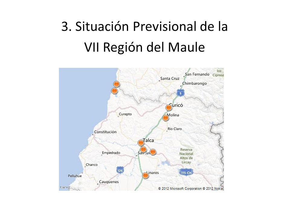 3. Situación Previsional de la VII Región del Maule