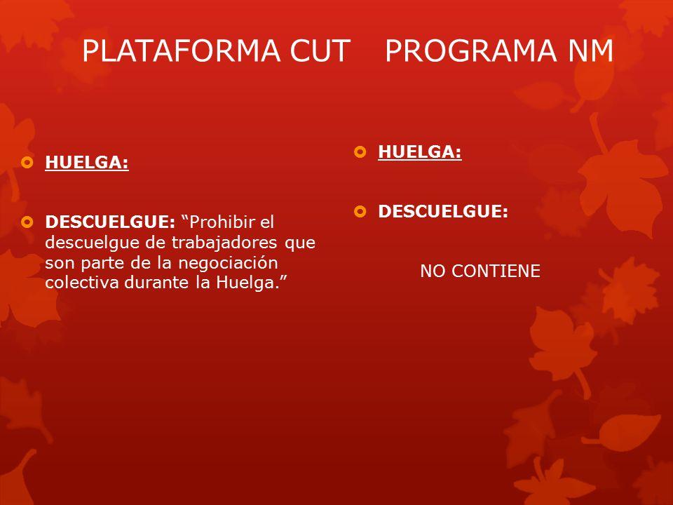  HUELGA:  DESCUELGUE: NO CONTIENE PLATAFORMA CUTPROGRAMA NM  HUELGA:  DESCUELGUE: Prohibir el descuelgue de trabajadores que son parte de la negociación colectiva durante la Huelga.