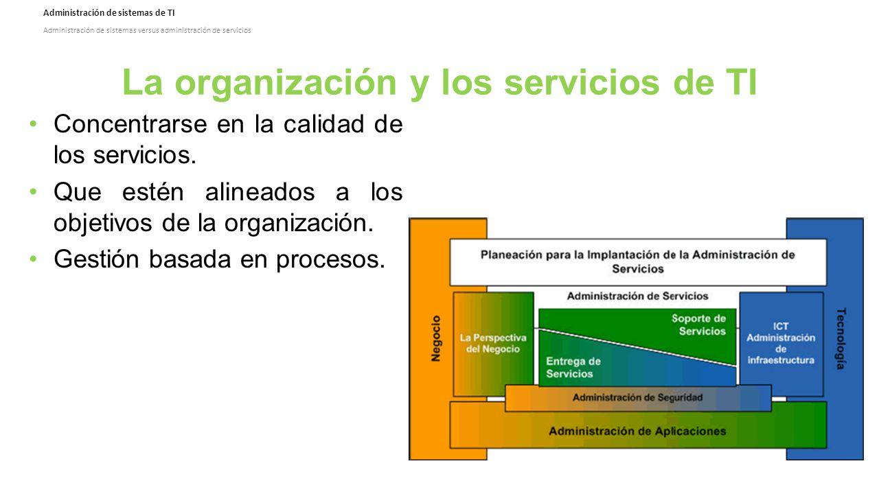 Administración de sistemas de TI Administración de sistemas versus administración de servicios La organización y los servicios de TI Concentrarse en la calidad de los servicios.