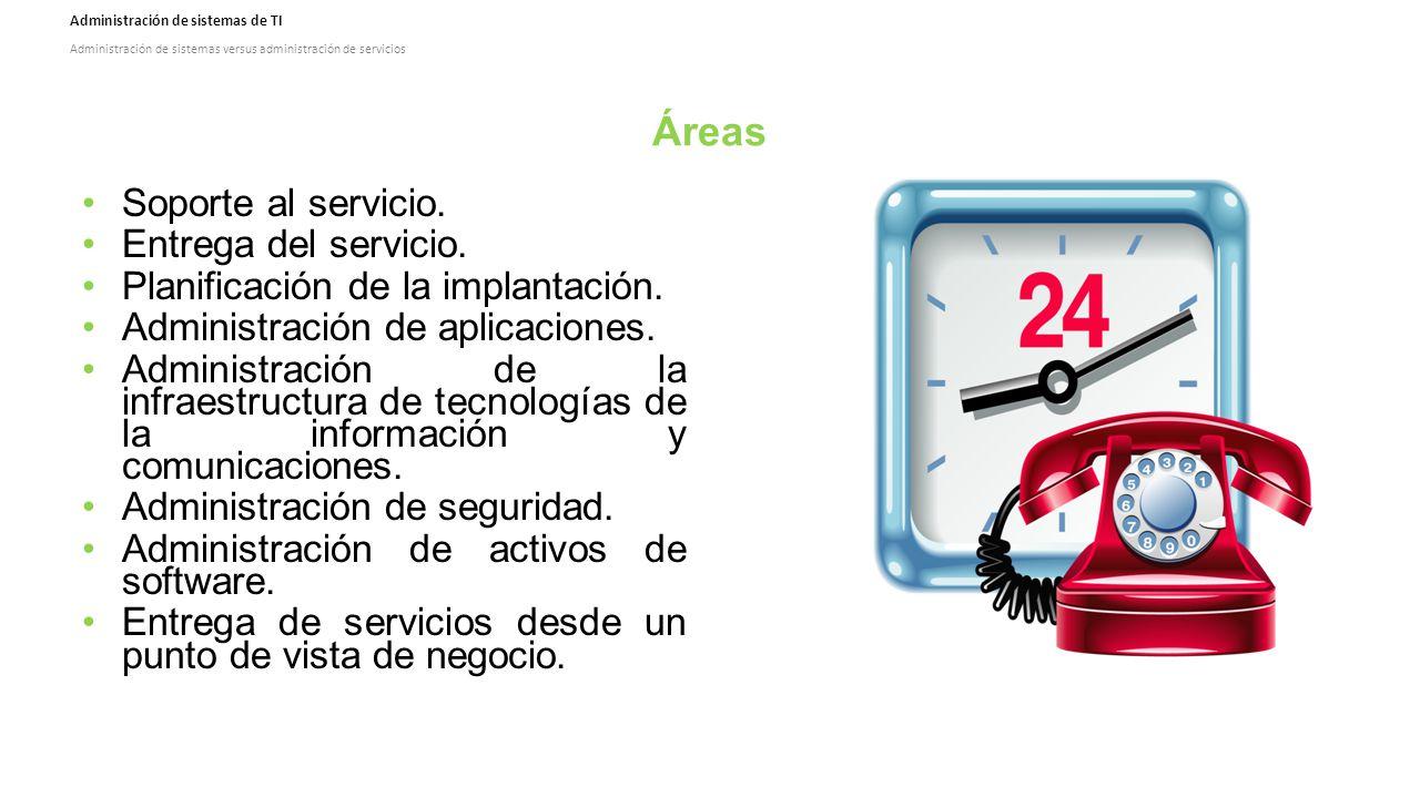 Administración de sistemas de TI Administración de sistemas versus administración de servicios Áreas Soporte al servicio.