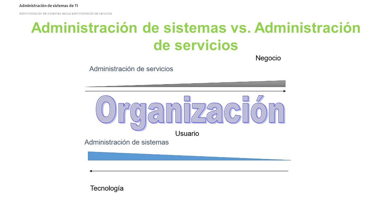 Administración de sistemas de TI Administración de sistemas versus administración de servicios Administración de sistemas vs.