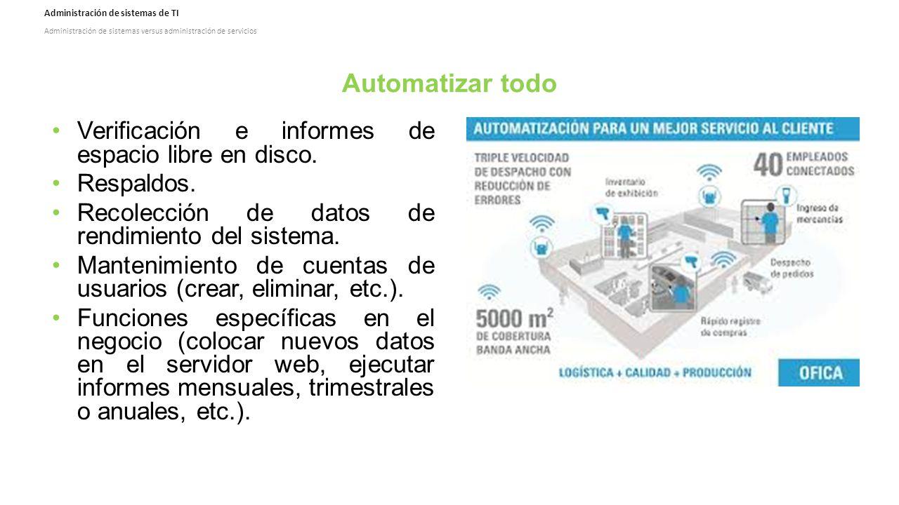 Administración de sistemas de TI Administración de sistemas versus administración de servicios Automatizar todo Verificación e informes de espacio libre en disco.