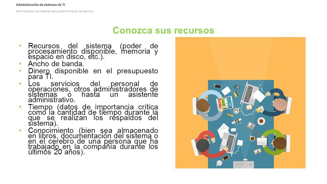 Administración de sistemas de TI Administración de sistemas versus administración de servicios Conozca sus recursos Recursos del sistema (poder de procesamiento disponible, memoria y espacio en disco, etc.).
