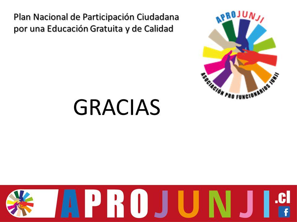 Plan Nacional de Participación Ciudadana por una Educación Gratuita y de Calidad GRACIAS