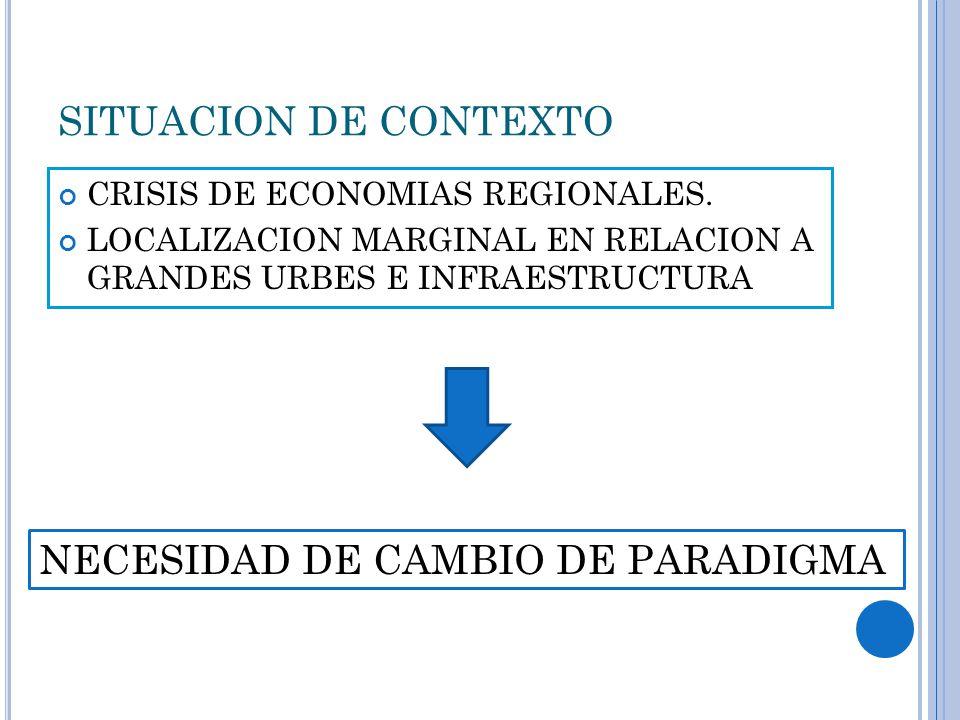 SITUACION DE CONTEXTO CRISIS DE ECONOMIAS REGIONALES.