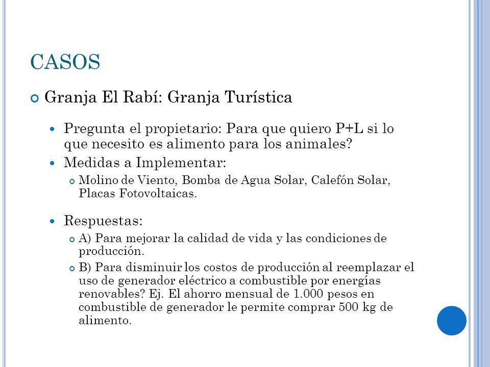CASOS Granja El Rabí: Granja Turística Pregunta el propietario: Para que quiero P+L si lo que necesito es alimento para los animales.