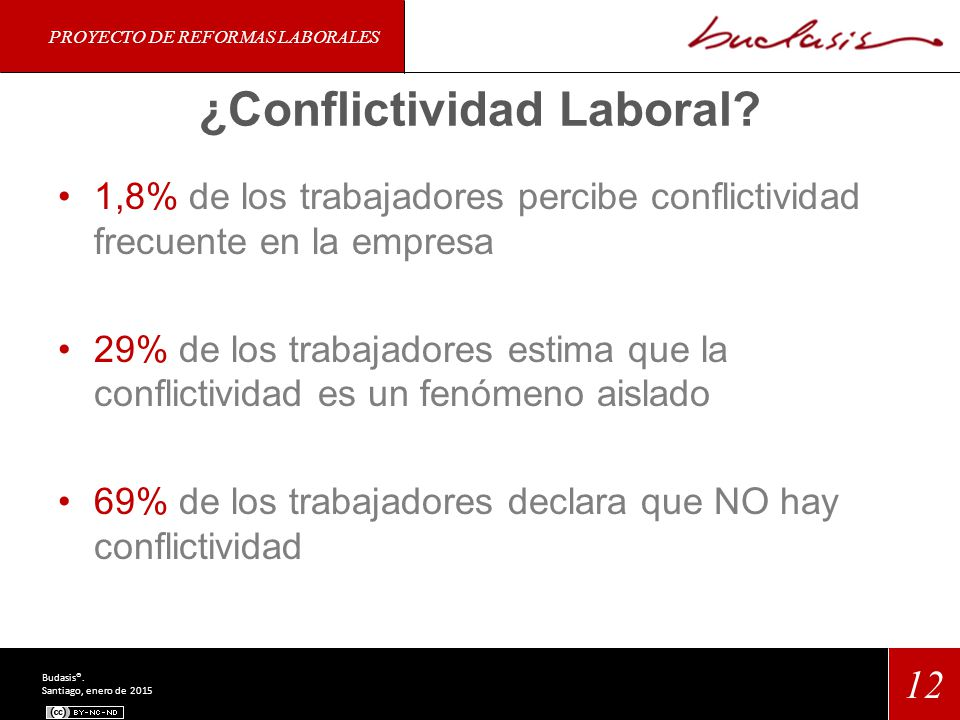 ¿Conflictividad Laboral.