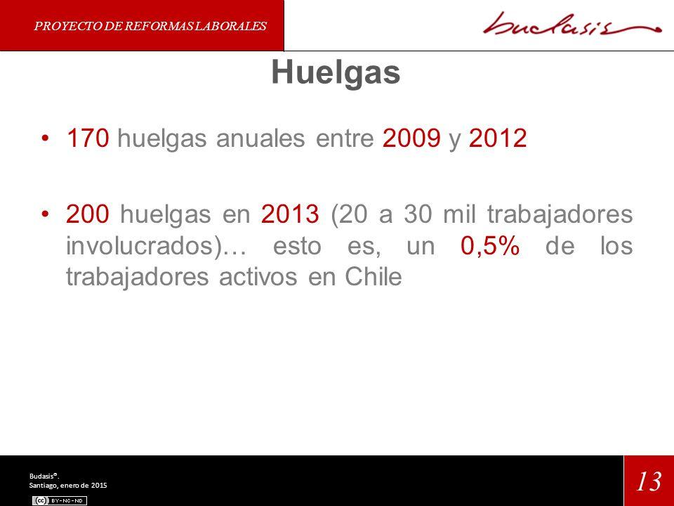 Huelgas 170 huelgas anuales entre 2009 y 2012 200 huelgas en 2013 (20 a 30 mil trabajadores involucrados)… esto es, un 0,5% de los trabajadores activos en Chile PROYECTO DE REFORMAS LABORALES 13 Budasis®.