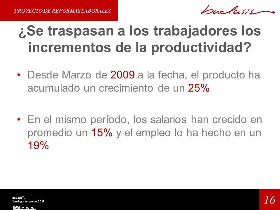 ¿Se traspasan a los trabajadores los incrementos de la productividad.