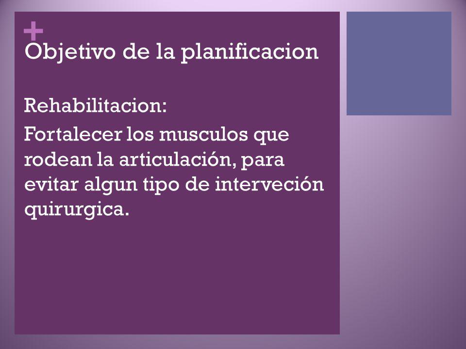 + Objetivo de la planificacion Rehabilitacion: Fortalecer los musculos que rodean la articulación, para evitar algun tipo de interveción quirurgica.