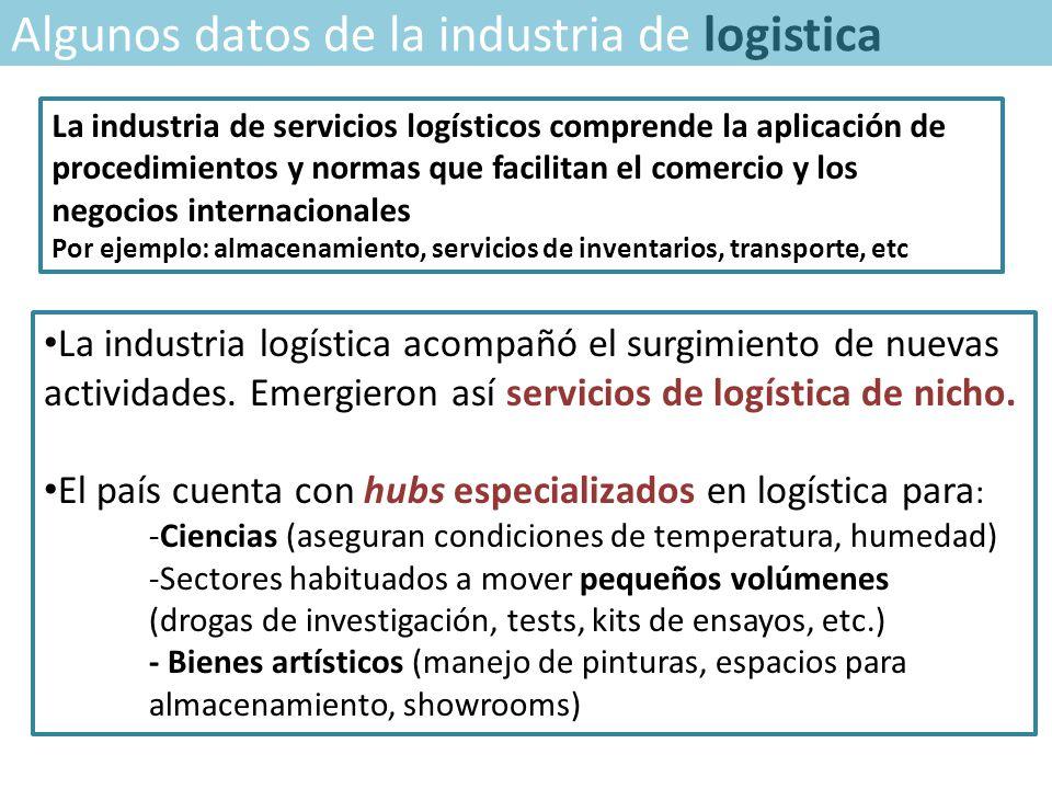 Algunos datos de la industria de logistica La industria de servicios logísticos comprende la aplicación de procedimientos y normas que facilitan el comercio y los negocios internacionales Por ejemplo: almacenamiento, servicios de inventarios, transporte, etc La industria logística acompañó el surgimiento de nuevas actividades.