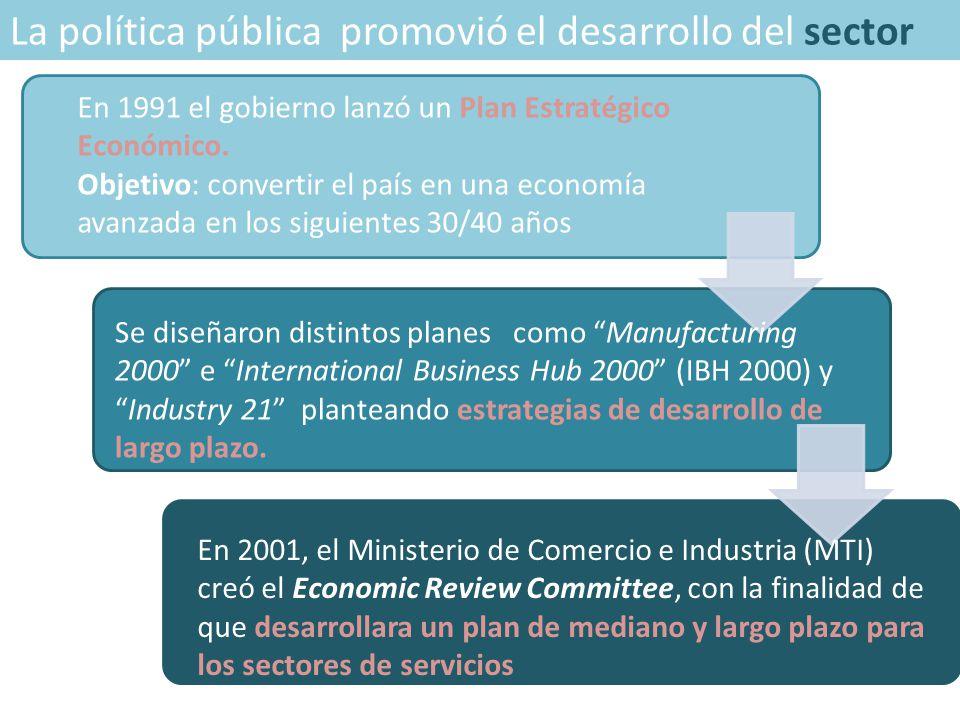 La política pública promovió el desarrollo del sector En 1991 el gobierno lanzó un Plan Estratégico Económico.