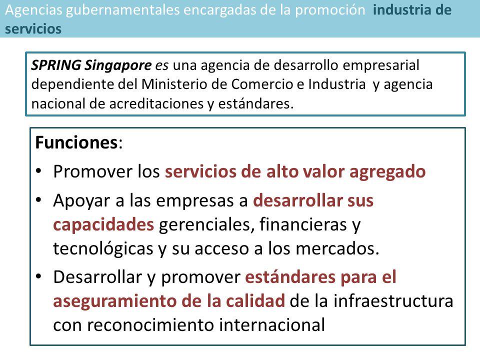 Funciones: Promover los servicios de alto valor agregado Apoyar a las empresas a desarrollar sus capacidades gerenciales, financieras y tecnológicas y su acceso a los mercados.
