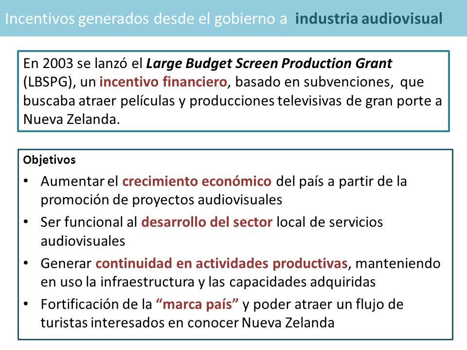 Objetivos Aumentar el crecimiento económico del país a partir de la promoción de proyectos audiovisuales Ser funcional al desarrollo del sector local de servicios audiovisuales Generar continuidad en actividades productivas, manteniendo en uso la infraestructura y las capacidades adquiridas Fortificación de la marca país y poder atraer un flujo de turistas interesados en conocer Nueva Zelanda Incentivos generados desde el gobierno a industria audiovisual En 2003 se lanzó el Large Budget Screen Production Grant (LBSPG), un incentivo financiero, basado en subvenciones, que buscaba atraer películas y producciones televisivas de gran porte a Nueva Zelanda.