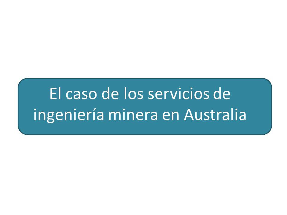 El caso de los servicios de ingeniería minera en Australia