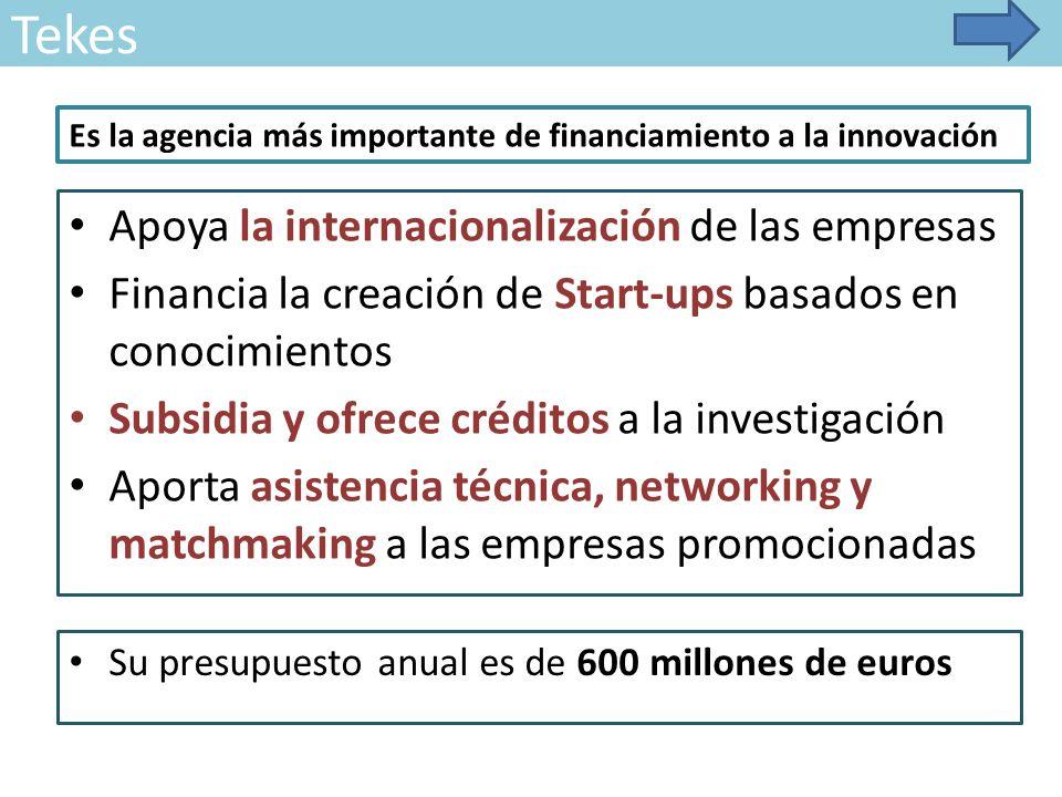 Tekes Apoya la internacionalización de las empresas Financia la creación de Start-ups basados en conocimientos Subsidia y ofrece créditos a la investigación Aporta asistencia técnica, networking y matchmaking a las empresas promocionadas Es la agencia más importante de financiamiento a la innovación Su presupuesto anual es de 600 millones de euros