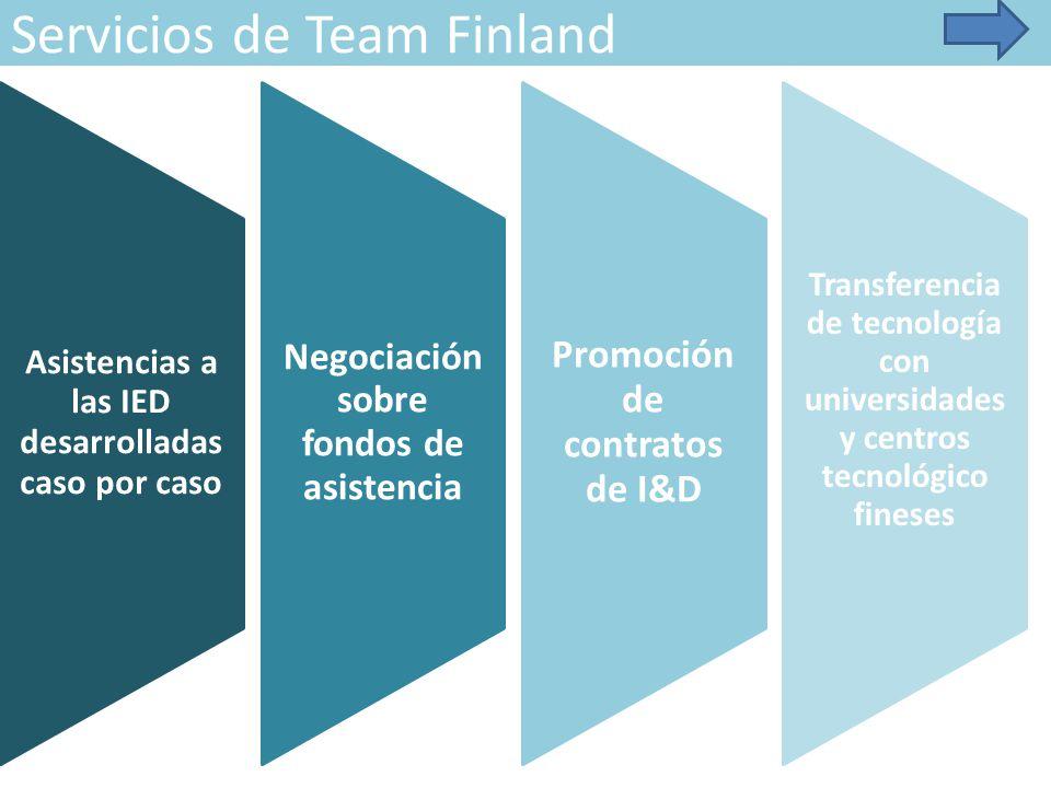 Servicios de Team Finland Asistencias a las IED desarrolladas caso por caso Negociación sobre fondos de asistencia Promoción de contratos de I&D Transferencia de tecnología con universidades y centros tecnológico fineses