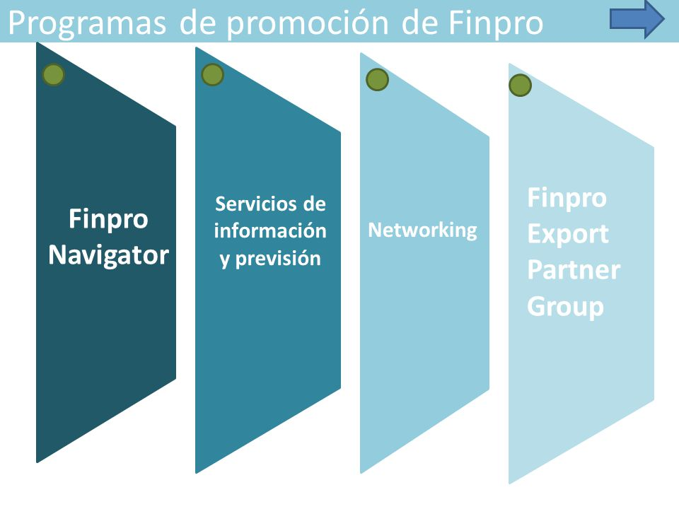 Programas de promoción de Finpro Finpro Navigator Servicios de información y previsión Finpro Export Partner Group Networking