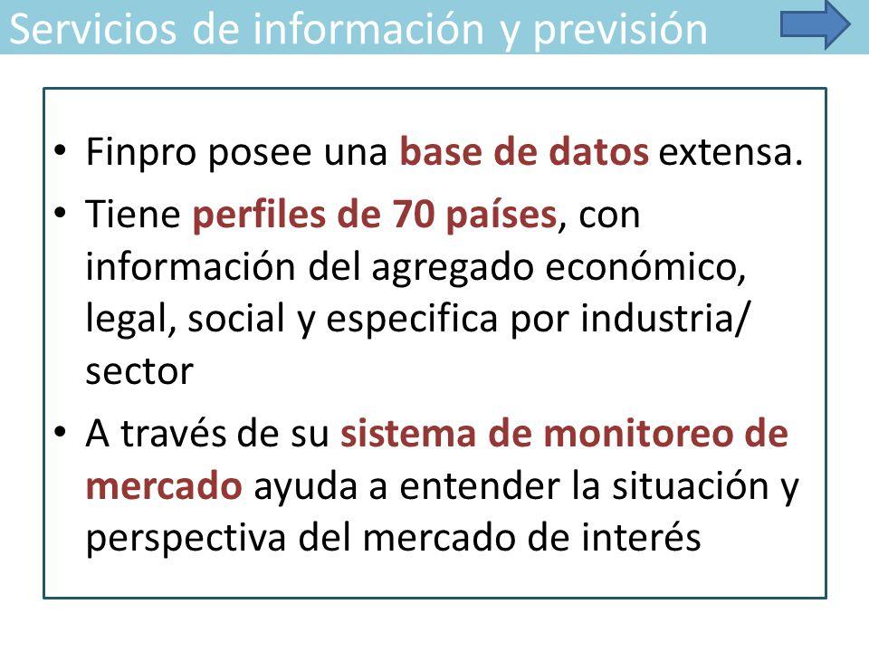Servicios de información y previsión Finpro posee una base de datos extensa.