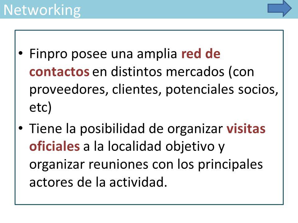 Networking Finpro posee una amplia red de contactos en distintos mercados (con proveedores, clientes, potenciales socios, etc) Tiene la posibilidad de organizar visitas oficiales a la localidad objetivo y organizar reuniones con los principales actores de la actividad.