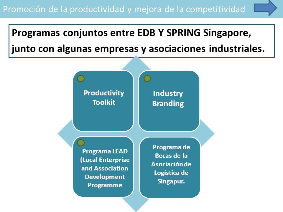 Promoción de la productividad y mejora de la competitividad Programas conjuntos entre EDB Y SPRING Singapore, junto con algunas empresas y asociaciones industriales.