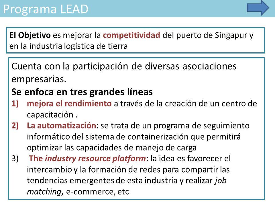 Programa LEAD El Objetivo es mejorar la competitividad del puerto de Singapur y en la industria logística de tierra Cuenta con la participación de diversas asociaciones empresarias.