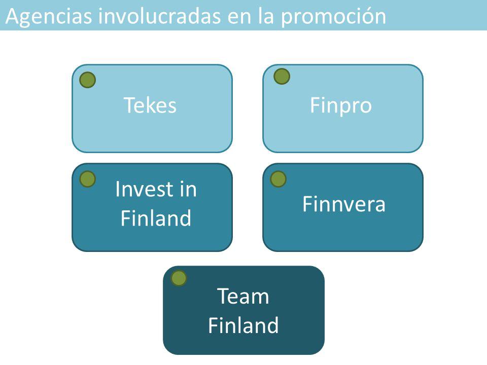 Agencias involucradas en la promoción Tekes Finpro Invest in Finland Finnvera Team Finland