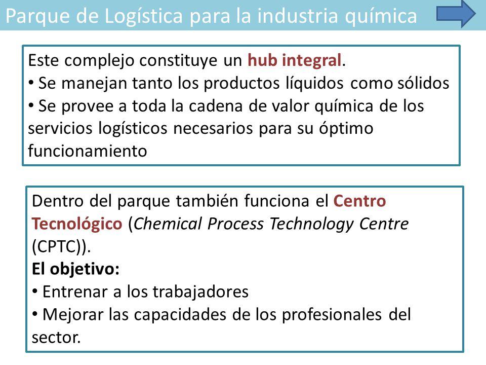 Parque de Logística para la industria química Este complejo constituye un hub integral.