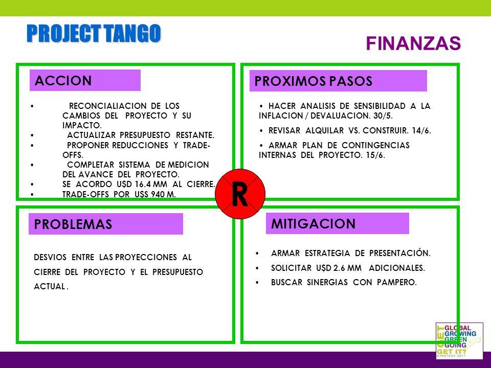 PROJECT TANGO FINANZAS ACCION PROBLEMAS PROXIMOS PASOS MITIGACION R RECONCIALIACION DE LOS CAMBIOS DEL PROYECTO Y SU IMPACTO.
