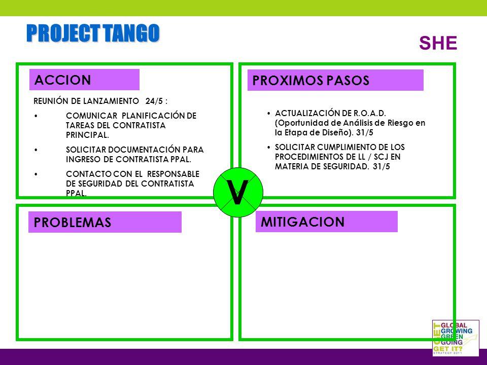 PROJECT TANGO SHE ACCION PROBLEMAS PROXIMOS PASOS MITIGACION V REUNIÓN DE LANZAMIENTO 24/5 : COMUNICAR PLANIFICACIÓN DE TAREAS DEL CONTRATISTA PRINCIPAL.