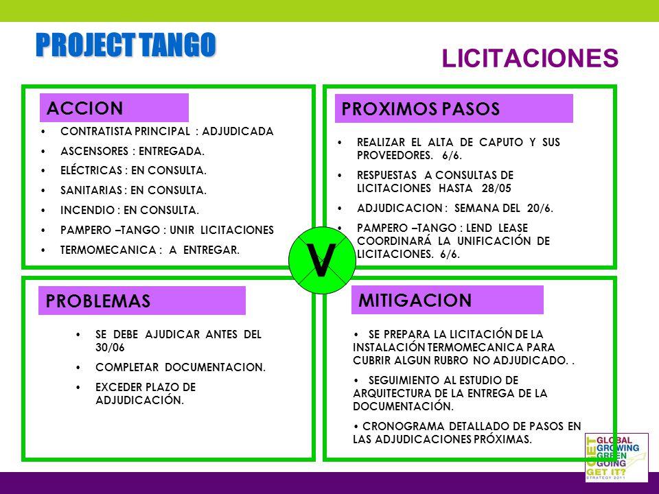 PROJECT TANGO LICITACIONES CONTRATISTA PRINCIPAL : ADJUDICADA ASCENSORES : ENTREGADA.
