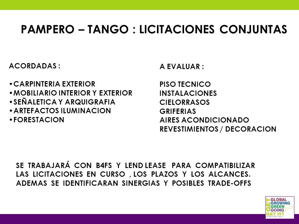 ACORDADAS : CARPINTERIA EXTERIOR MOBILIARIO INTERIOR Y EXTERIOR SEÑALETICA Y ARQUIGRAFIA ARTEFACTOS ILUMINACION FORESTACION PAMPERO – TANGO : LICITACIONES CONJUNTAS A EVALUAR : PISO TECNICO INSTALACIONES CIELORRASOS GRIFERIAS AIRES ACONDICIONADO REVESTIMIENTOS / DECORACION SE TRABAJARÁ CON B4FS Y LEND LEASE PARA COMPATIBILIZAR LAS LICITACIONES EN CURSO, LOS PLAZOS Y LOS ALCANCES.