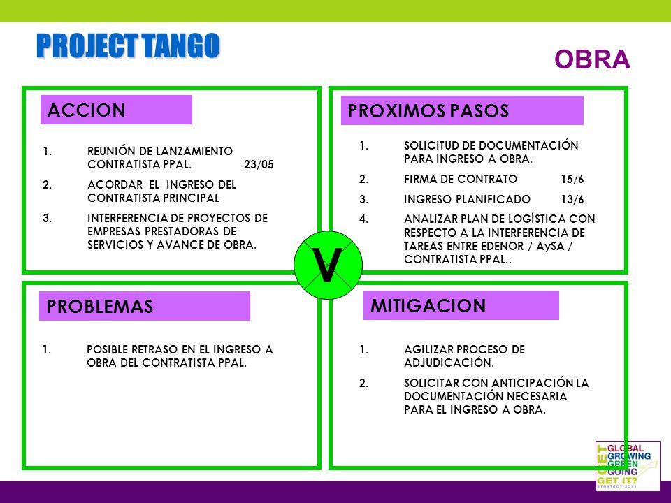 PROJECT TANGO OBRA ACCION PROBLEMAS PROXIMOS PASOS MITIGACION 1.REUNIÓN DE LANZAMIENTO CONTRATISTA PPAL.23/05 2.ACORDAR EL INGRESO DEL CONTRATISTA PRINCIPAL 3.INTERFERENCIA DE PROYECTOS DE EMPRESAS PRESTADORAS DE SERVICIOS Y AVANCE DE OBRA.