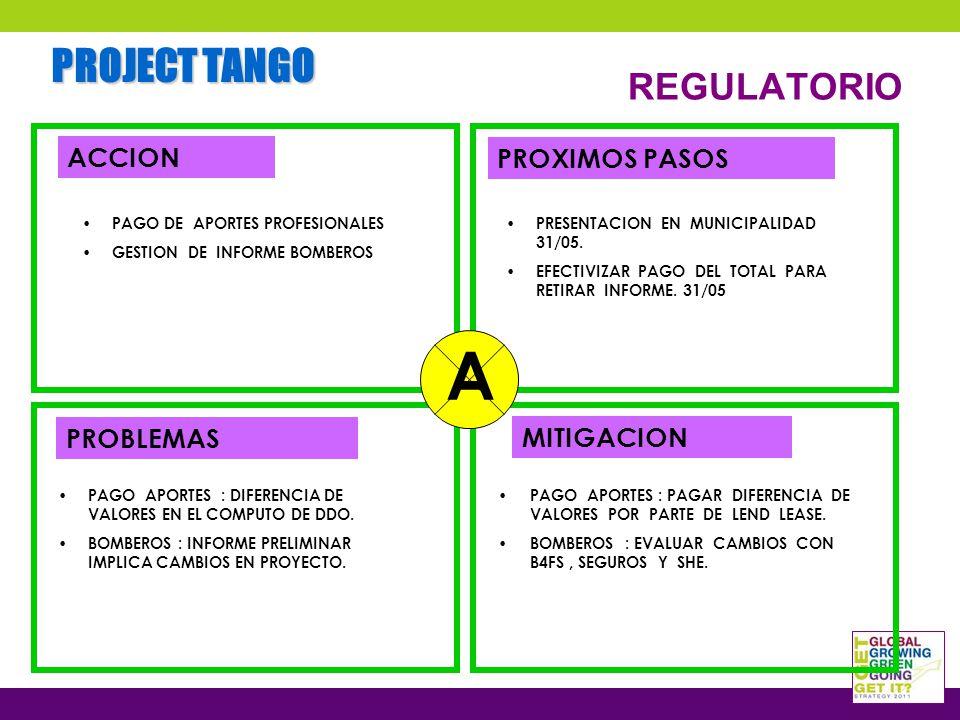 PROJECT TANGO REGULATORIO PAGO DE APORTES PROFESIONALES GESTION DE INFORME BOMBEROS PAGO APORTES : DIFERENCIA DE VALORES EN EL COMPUTO DE DDO.