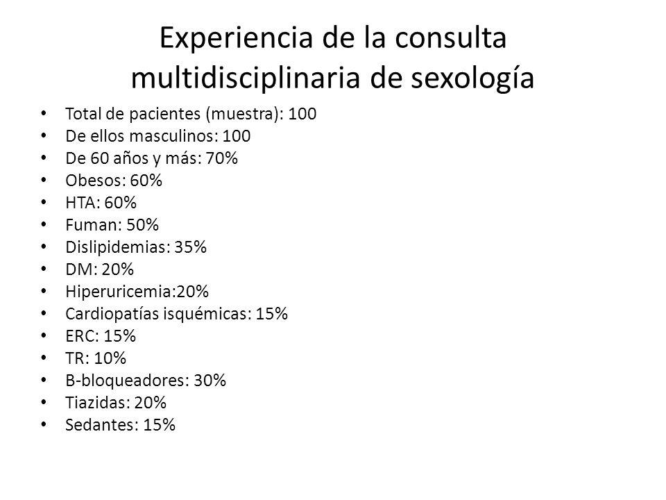 Experiencia de la consulta multidisciplinaria de sexología Total de pacientes (muestra): 100 De ellos masculinos: 100 De 60 años y más: 70% Obesos: 60% HTA: 60% Fuman: 50% Dislipidemias: 35% DM: 20% Hiperuricemia:20% Cardiopatías isquémicas: 15% ERC: 15% TR: 10% B-bloqueadores: 30% Tiazidas: 20% Sedantes: 15%