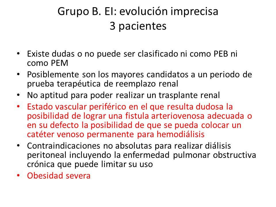 Grupo B.