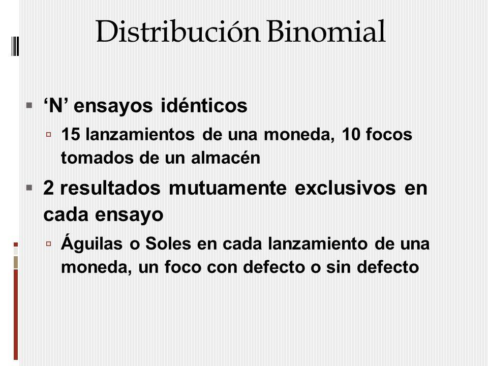 Distribución Binomial  'N' ensayos idénticos  15 lanzamientos de una moneda, 10 focos tomados de un almacén  2 resultados mutuamente exclusivos en cada ensayo  Águilas o Soles en cada lanzamiento de una moneda, un foco con defecto o sin defecto