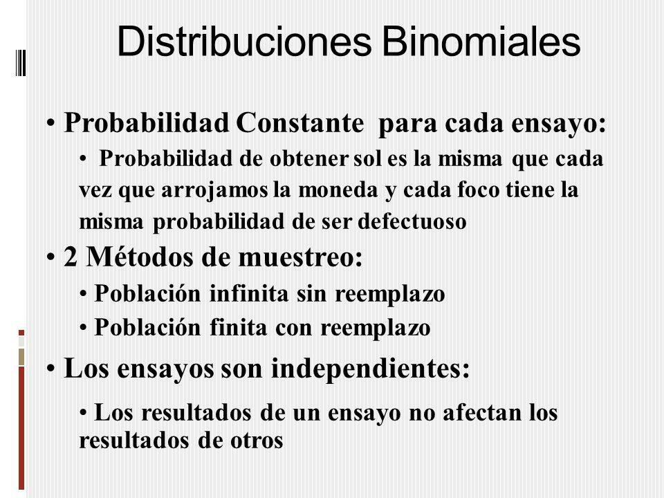 Distribuciones Binomiales Probabilidad Constante para cada ensayo: Probabilidad de obtener sol es la misma que cada vez que arrojamos la moneda y cada foco tiene la misma probabilidad de ser defectuoso 2 Métodos de muestreo: Población infinita sin reemplazo Población finita con reemplazo Los ensayos son independientes: Los resultados de un ensayo no afectan los resultados de otros