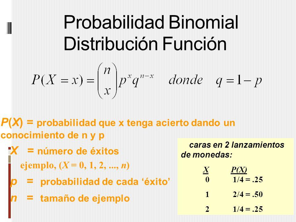 Probabilidad Binomial Distribución Función P(X) = probabilidad que x tenga acierto dando un conocimiento de n y p X = número de éxitos ejemplo, (X = 0, 1, 2,..., n) p = probabilidad de cada 'éxito' n = tamaño de ejemplo caras en 2 lanzamientos de monedas: X P(X) 0 1/4 =.25 1 2/4 =.50 2 1/4 =.25