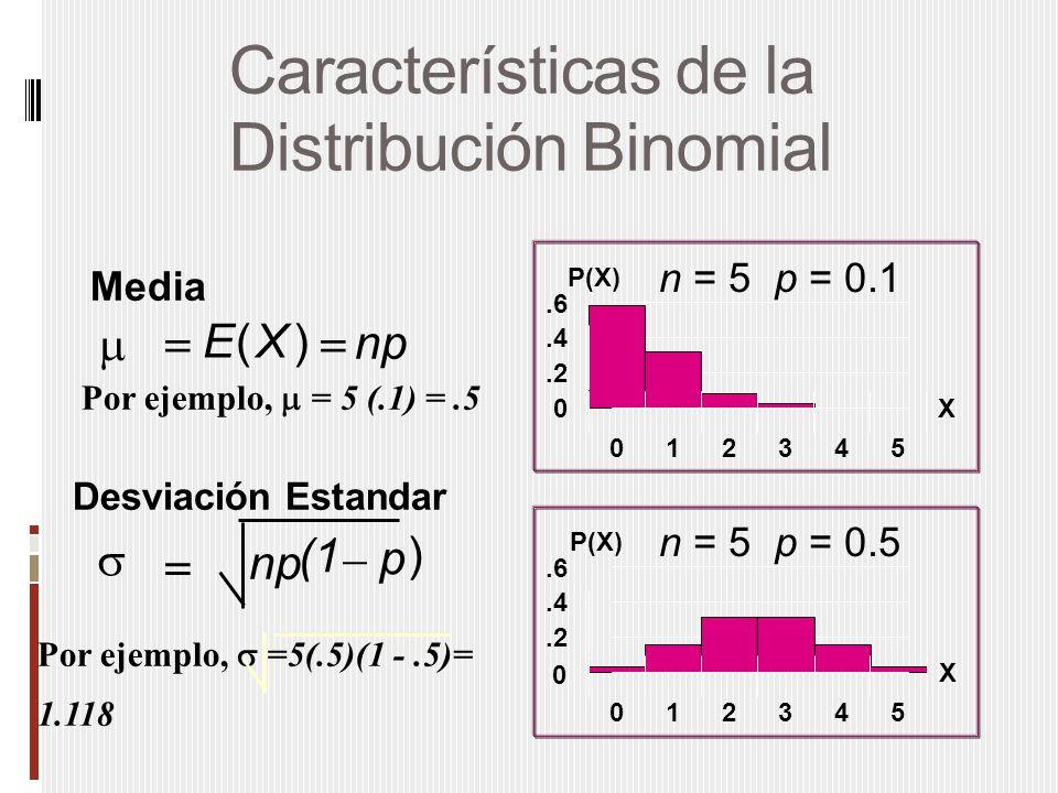 Características de la Distribución Binomial n = 5 p = 0.1 n = 5 p = 0.5 Media Desviación Estandar   EX np p    () ) 0.2.4.6 012345 X P(X).2.4.6 012345 X P(X) Por ejemplo,  = 5 (.1) =.5 Por ejemplo,  =5(.5)(1 -.5)= 1.118 0 (1