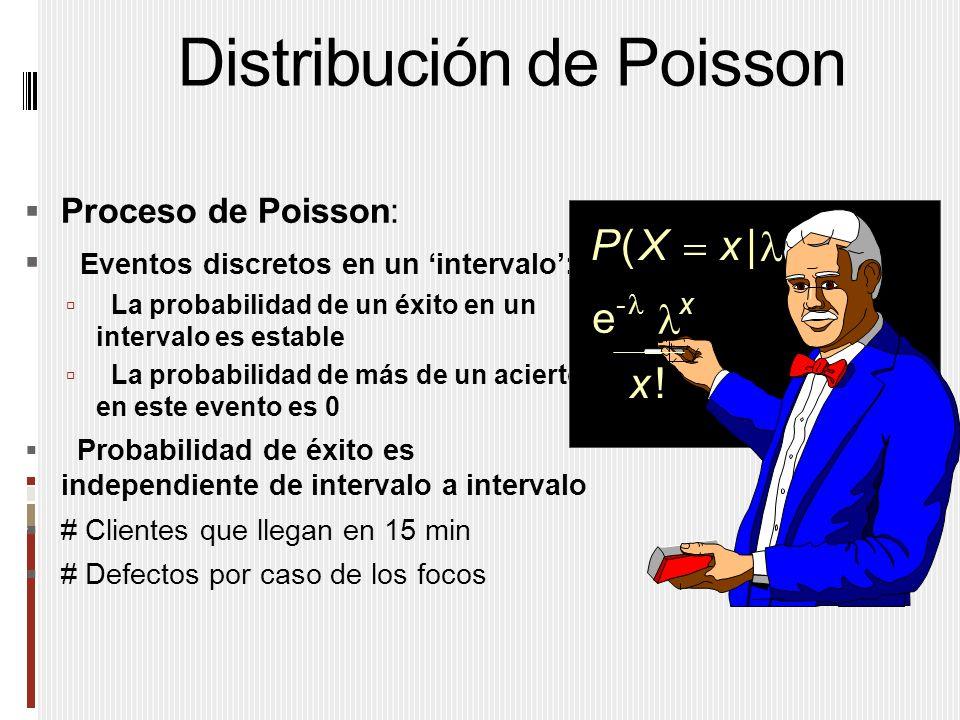Distribución de Poisson  Proceso de Poisson:  Eventos discretos en un 'intervalo':  La probabilidad de un éxito en un intervalo es estable  La probabilidad de más de un acierto en este evento es 0  Probabilidad de éxito es independiente de intervalo a intervalo  # Clientes que llegan en 15 min  # Defectos por caso de los focos PXx x x (| .