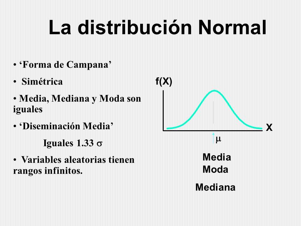 La distribución Normal 'Forma de Campana' Simétrica Media, Mediana y Moda son iguales 'Diseminación Media' Iguales 1.33  Variables aleatorias tienen rangos infinitos.