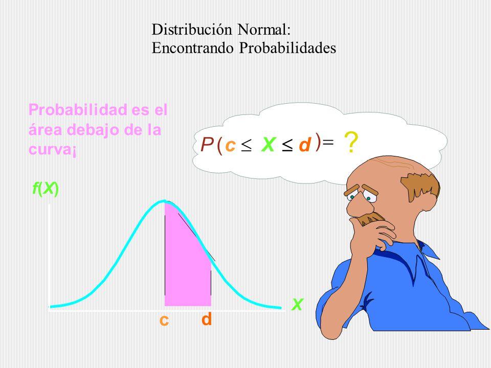 Distribución Normal: Encontrando Probabilidades Probabilidad es el área debajo de la curva¡ c d X f(X)f(X) PcXd( ) .