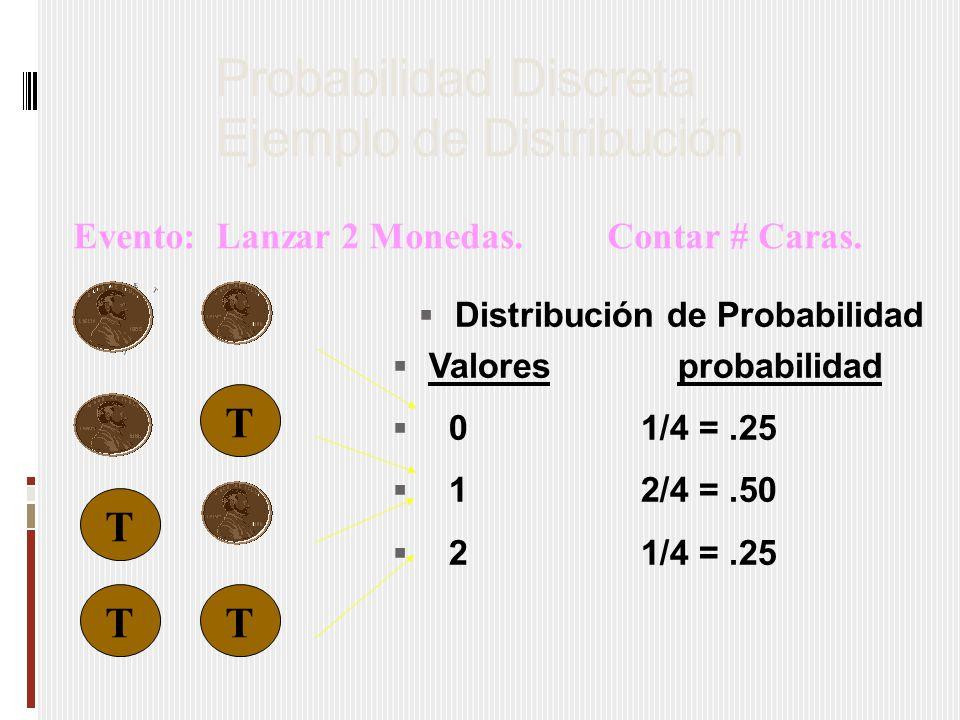 Probabilidad Discreta Ejemplo de Distribución  Distribución de Probabilidad  Valores probabilidad  01/4 =.25  12/4 =.50  21/4 =.25 Evento: Lanzar 2 Monedas.