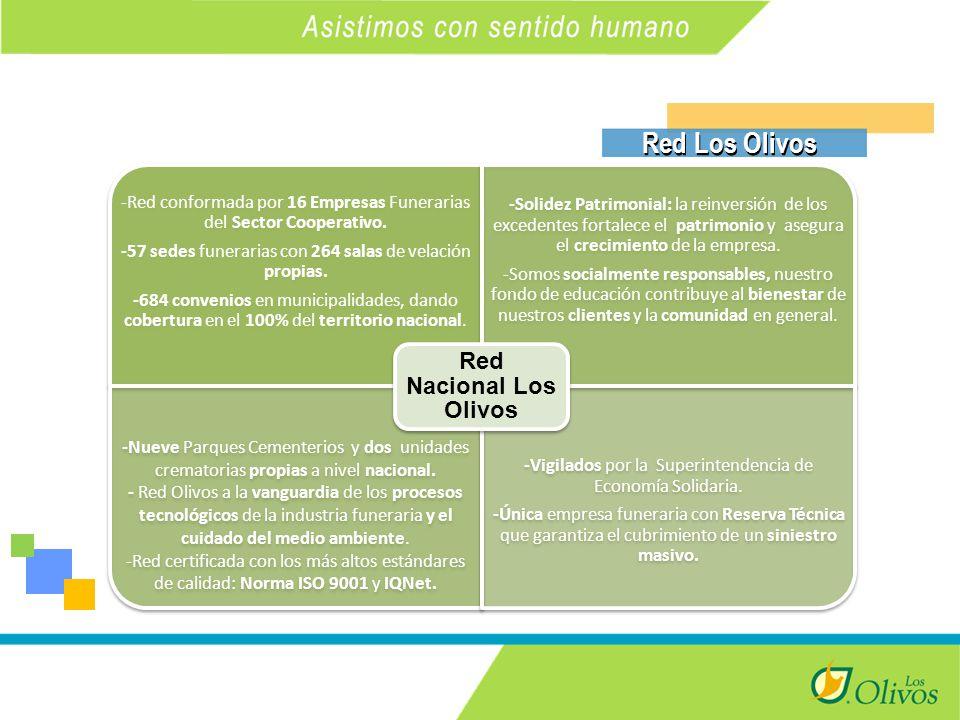 K -Red conformada por 16 Empresas Funerarias del Sector Cooperativo.